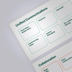 Image for Die erfolgreiche Einführung von Unified Communications & Collaboration